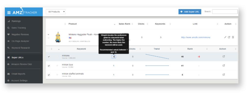 AMZ Tracker per migliorare le classifiche
